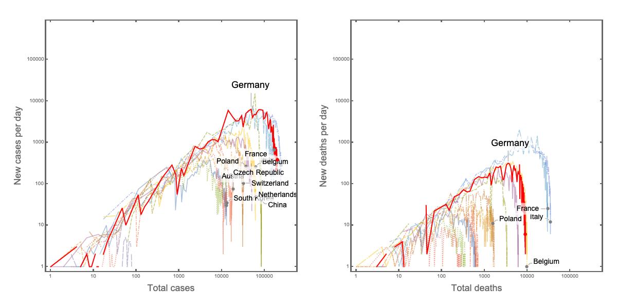 Infoangebot Corona Krise Von Wissenschaftlern Des Mpi Plon